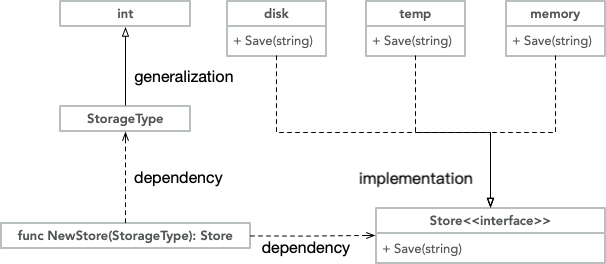 creational_factory_simple